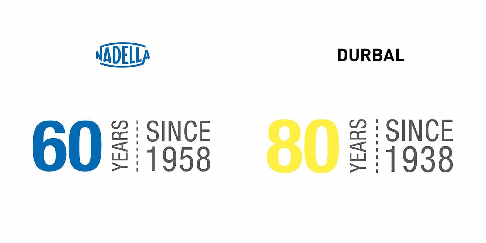 Nadella 60 Jahre – Durbal 80 Jahre